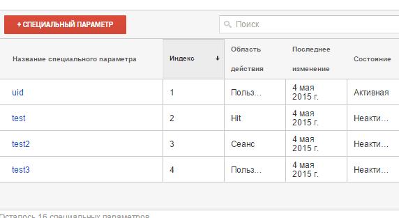 создать пользовательский параметр