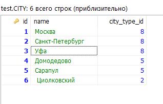 Битрикс orm reference 1с битрикс шаблоны бесплатные
